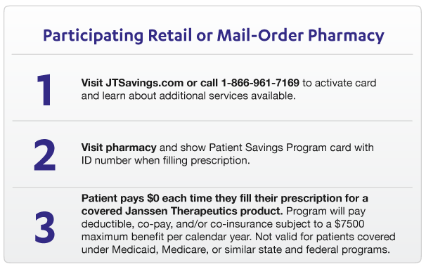 Janssen Therapeutics Patient Savings Program